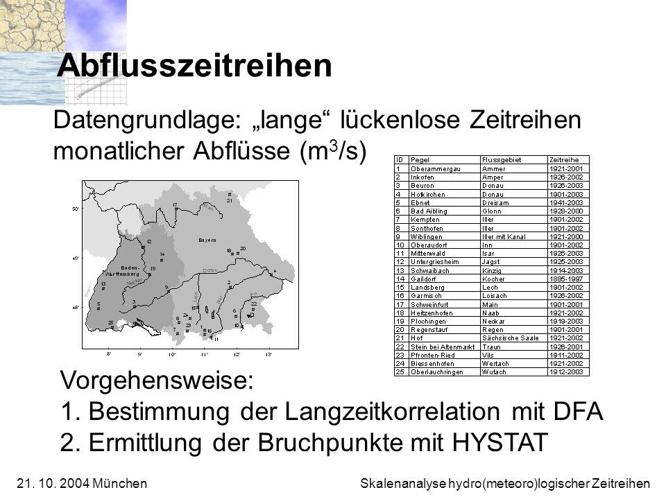 21. 10. 2004 München Skalenanalyse hydro(meteoro)logischer Zeitreihen Abflusszeitreihen Datengrundlage: lange lückenlose Zeitreihen monatlicher Abflüs