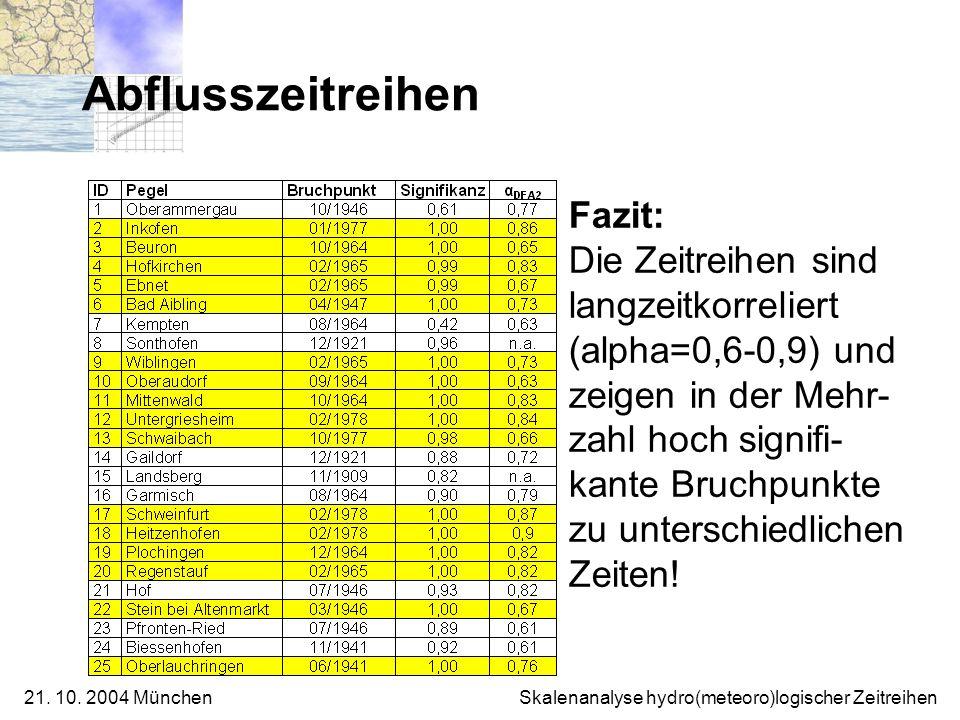 21. 10. 2004 München Skalenanalyse hydro(meteoro)logischer Zeitreihen Abflusszeitreihen Fazit: Die Zeitreihen sind langzeitkorreliert (alpha=0,6-0,9)