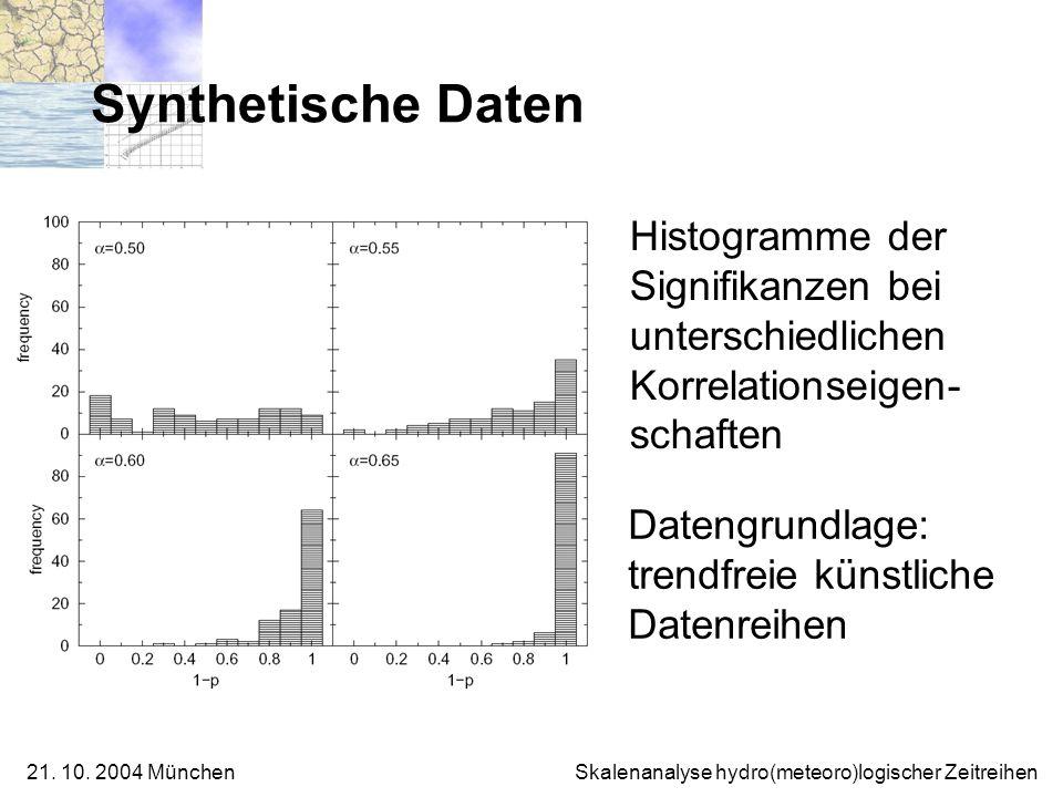 21. 10. 2004 München Skalenanalyse hydro(meteoro)logischer Zeitreihen Synthetische Daten Histogramme der Signifikanzen bei unterschiedlichen Korrelati