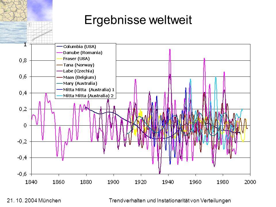 21. 10. 2004 München Trendverhalten und Instationarität von Verteilungen Ergebnisse weltweit
