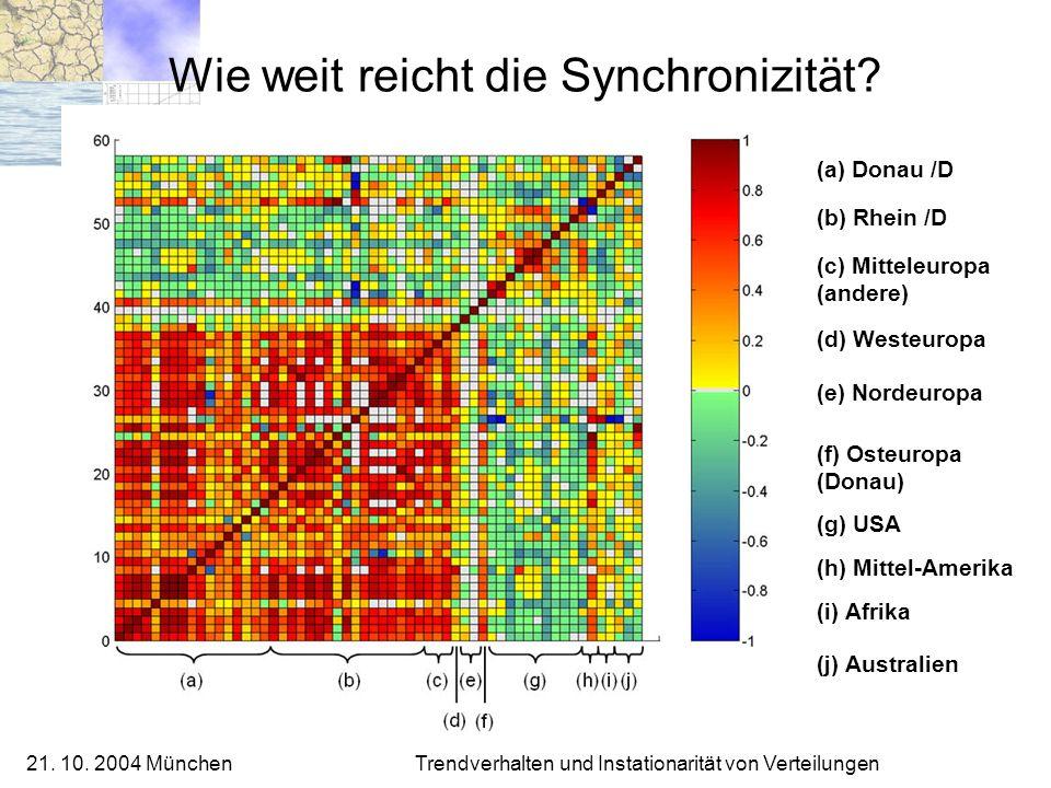 21. 10. 2004 München Trendverhalten und Instationarität von Verteilungen Wie weit reicht die Synchronizität? (a) Donau /D (b) Rhein /D (c) Mitteleurop