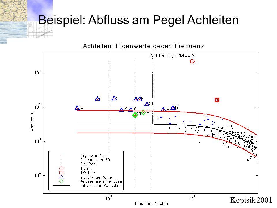 21. 10. 2004 München Trendverhalten und Instationarität von Verteilungen Koptsik 2001 Beispiel: Abfluss am Pegel Achleiten