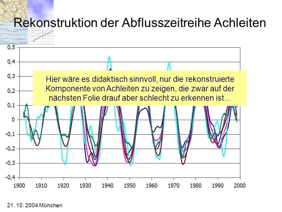21. 10. 2004 München Rekonstruktion der Abflusszeitreihe Achleiten -0,4 -0,3 -0,2 -0,1 0 0,1 0,2 0,3 0,4 0,5 19001910192019301940195019601970198019902