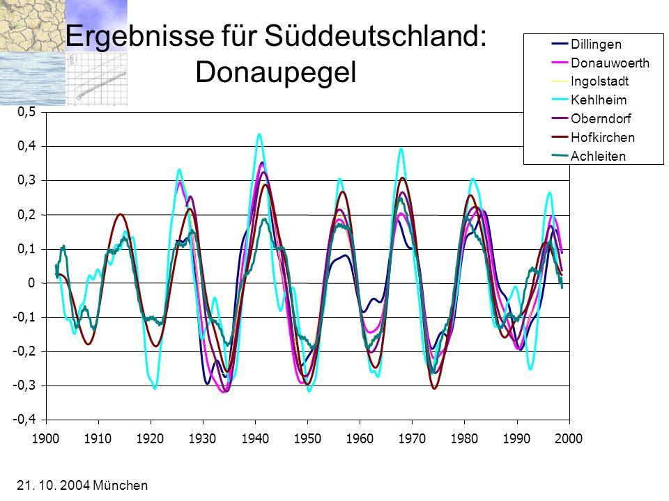 21. 10. 2004 München Ergebnisse für Süddeutschland: Donaupegel -0,4 -0,3 -0,2 -0,1 0 0,1 0,2 0,3 0,4 0,5 19001910192019301940195019601970198019902000