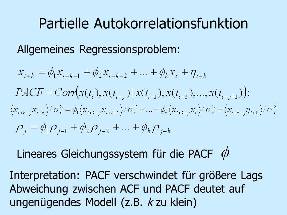 Partielle Autokorrelationsfunktion Allgemeines Regressionsproblem: Lineares Gleichungssystem für die PACF Interpretation: PACF verschwindet für größere Lags Abweichung zwischen ACF und PACF deutet auf ungenügendes Modell (z.B.