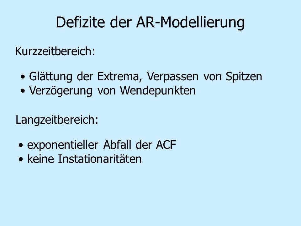 Defizite der AR-Modellierung Kurzzeitbereich: Glättung der Extrema, Verpassen von Spitzen Verzögerung von Wendepunkten Langzeitbereich: exponentieller Abfall der ACF keine Instationaritäten