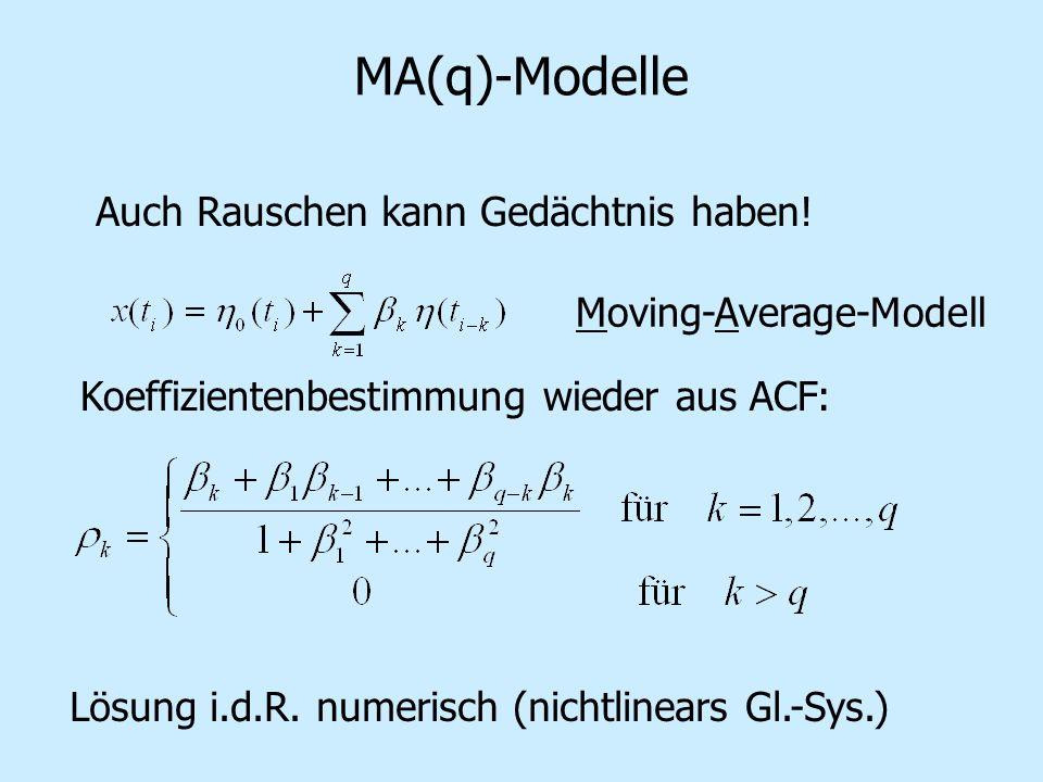 MA(q)-Modelle Auch Rauschen kann Gedächtnis haben! Moving-Average-Modell Koeffizientenbestimmung wieder aus ACF: Lösung i.d.R. numerisch (nichtlinears