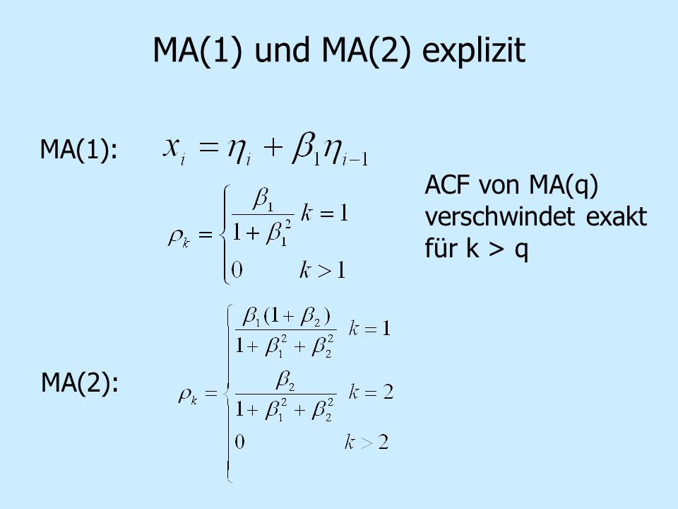 MA(1) und MA(2) explizit MA(1): ACF von MA(q) verschwindet exakt für k > q MA(2):