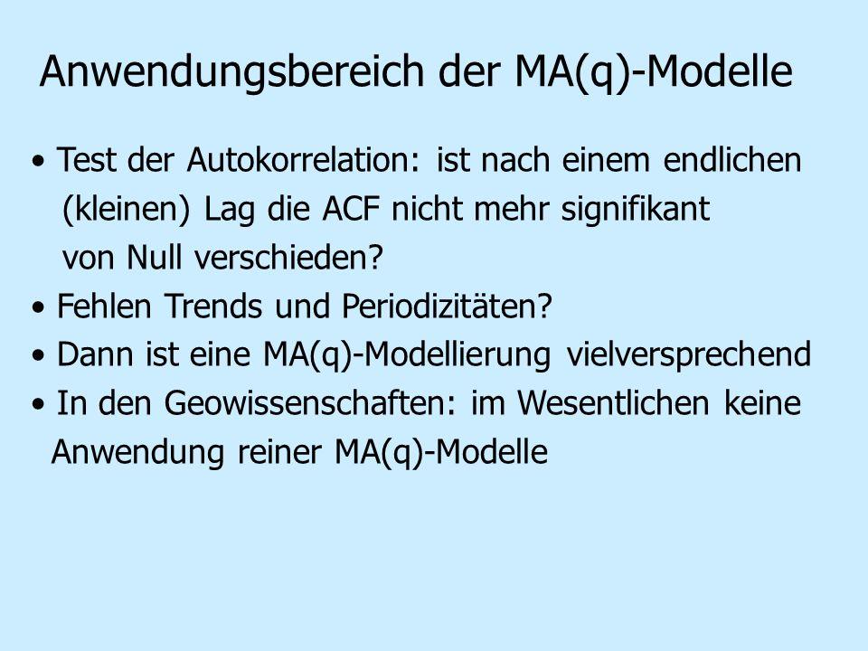 Anwendungsbereich der MA(q)-Modelle Test der Autokorrelation: ist nach einem endlichen (kleinen) Lag die ACF nicht mehr signifikant von Null verschieden.