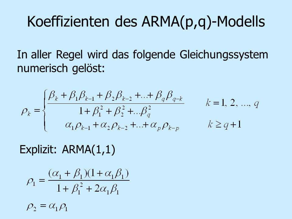 Koeffizienten des ARMA(p,q)-Modells In aller Regel wird das folgende Gleichungssystem numerisch gelöst: Explizit: ARMA(1,1)