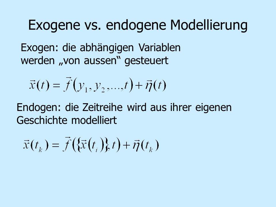 Exogene vs. endogene Modellierung Exogen: die abhängigen Variablen werden von aussen gesteuert Endogen: die Zeitreihe wird aus ihrer eigenen Geschicht