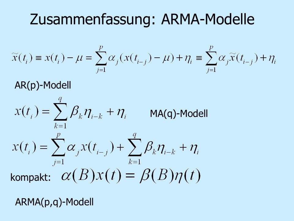 Zusammenfassung: ARMA-Modelle AR(p)-Modell kompakt: ARMA(p,q)-Modell MA(q)-Modell