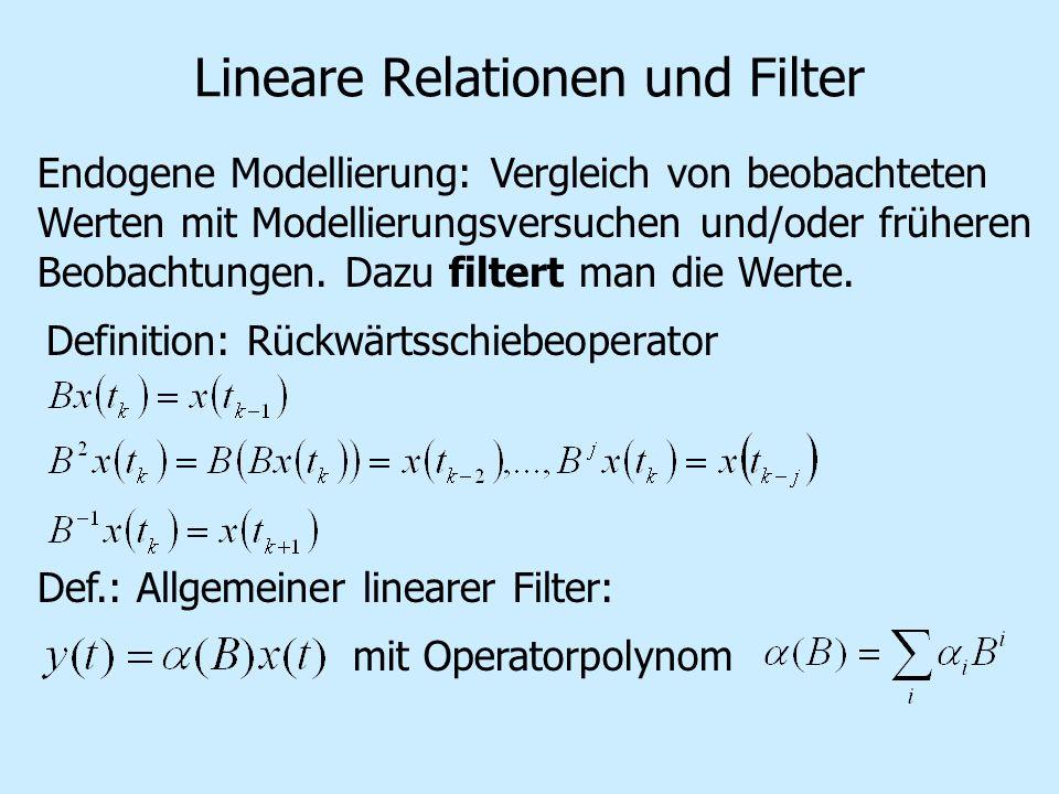 Lineare Relationen und Filter Endogene Modellierung: Vergleich von beobachteten Werten mit Modellierungsversuchen und/oder früheren Beobachtungen. Daz