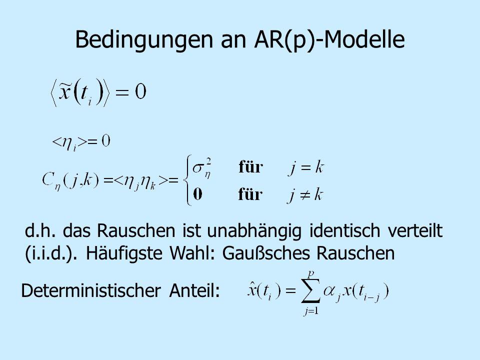 Bedingungen an AR(p)-Modelle d.h. das Rauschen ist unabhängig identisch verteilt (i.i.d.). Häufigste Wahl: Gaußsches Rauschen Deterministischer Anteil