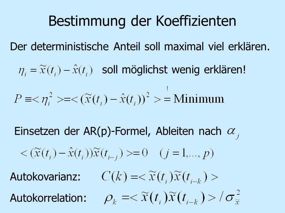 Bestimmung der Koeffizienten Der deterministische Anteil soll maximal viel erklären. soll möglichst wenig erklären! Einsetzen der AR(p)-Formel, Ableit