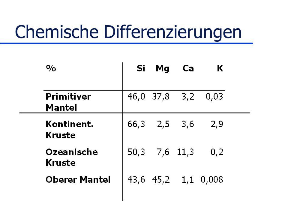 Chemische Differenzierungen