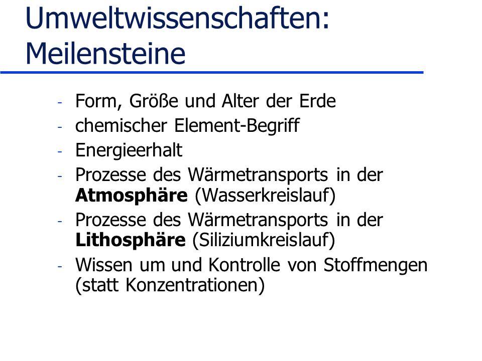 Umweltwissenschaften: Meilensteine - Form, Größe und Alter der Erde - chemischer Element-Begriff - Energieerhalt - Prozesse des Wärmetransports in der Atmosphäre (Wasserkreislauf) - Prozesse des Wärmetransports in der Lithosphäre (Siliziumkreislauf) - Wissen um und Kontrolle von Stoffmengen (statt Konzentrationen)