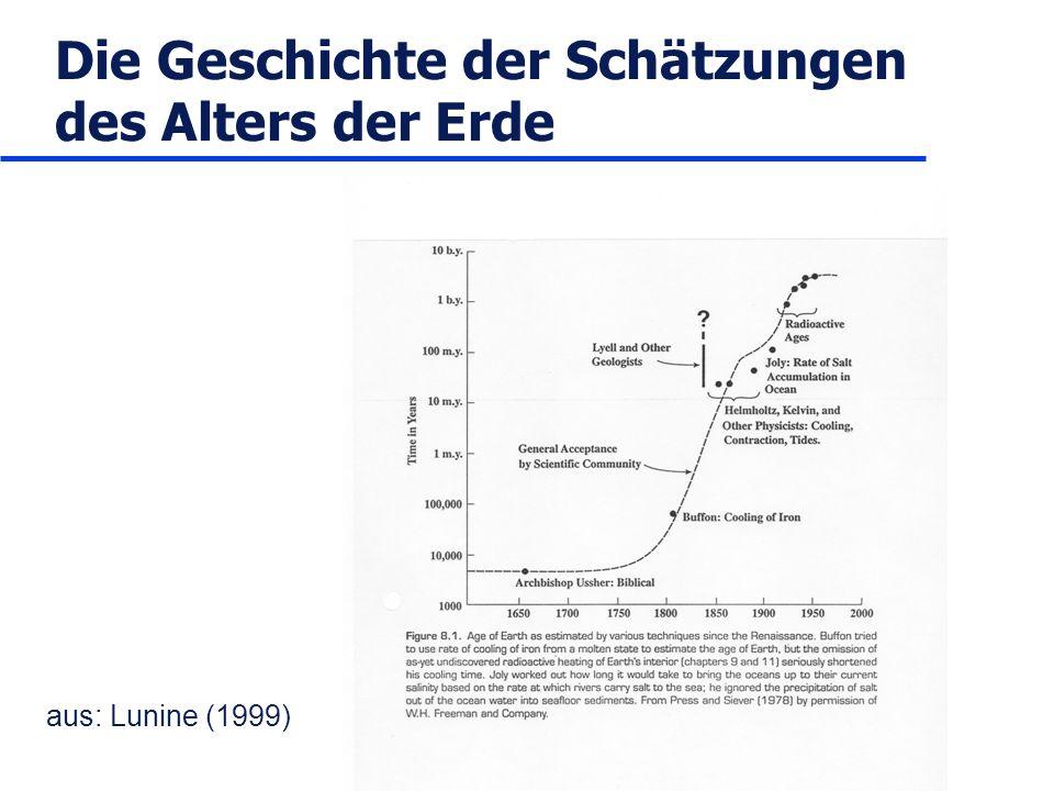 aus: Lunine (1999) Die Geschichte der Schätzungen des Alters der Erde