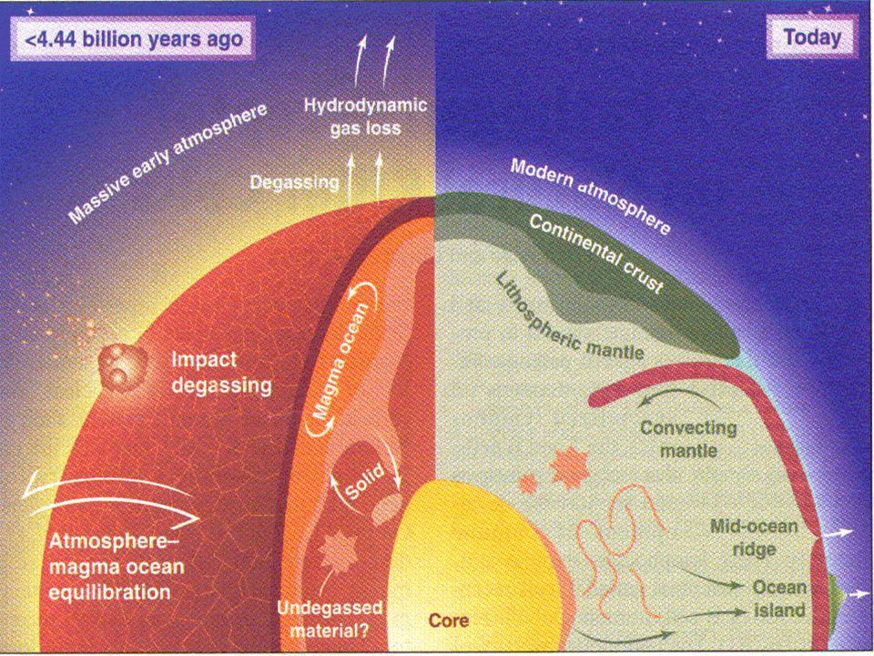Eine kurze Geschichte des Lebens Theorien basieren auf: - Metabolismus zuerst oder - Selbstreproduktion zuerst
