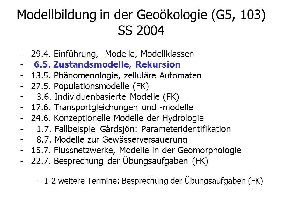 Modellbildung in der Geoökologie (G5, 103) SS 2004 -29.4. Einführung, Modelle, Modellklassen - 6.5. Zustandsmodelle, Rekursion -13.5. Phänomenologie,