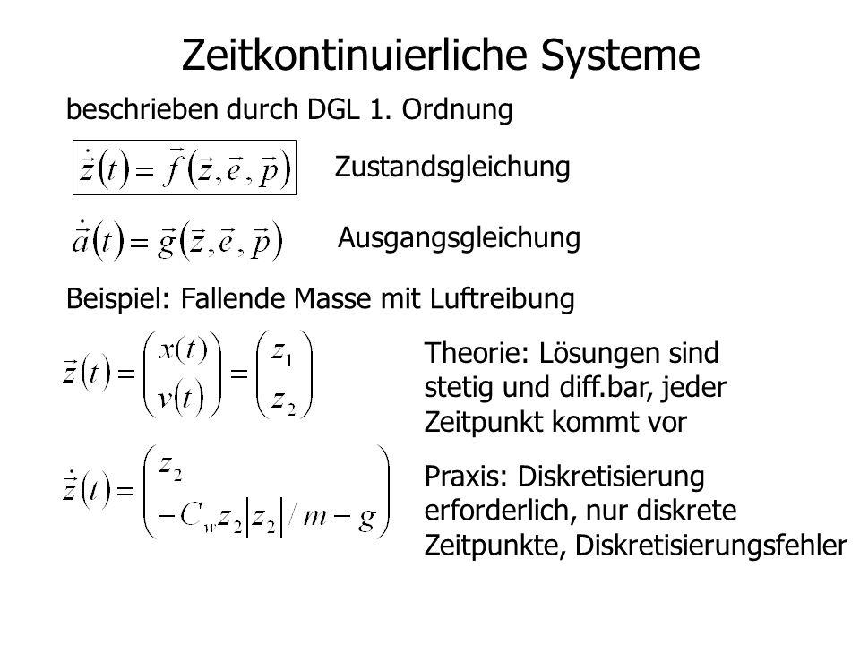 Zeitkontinuierliche Systeme Beispiel: Fallende Masse mit Luftreibung beschrieben durch DGL 1. Ordnung Zustandsgleichung Ausgangsgleichung Theorie: Lös