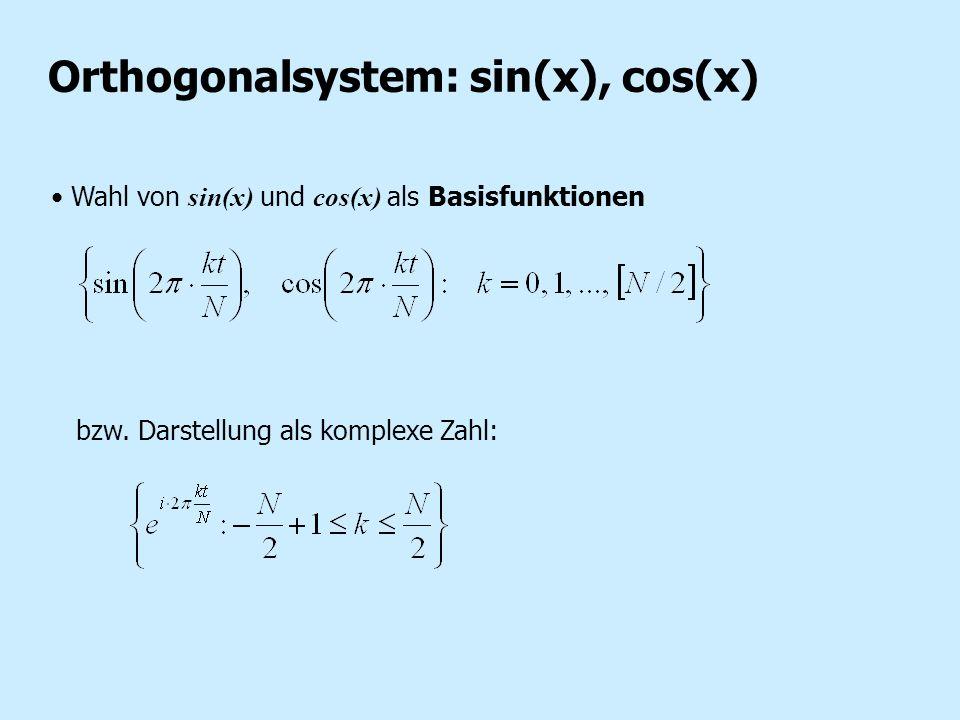 Orthogonalsystem: sin(x), cos(x) Wahl von sin(x) und cos(x) als Basisfunktionen bzw. Darstellung als komplexe Zahl: