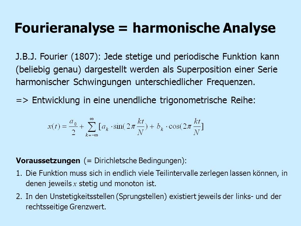 Fourieranalyse = harmonische Analyse J.B.J. Fourier (1807): Jede stetige und periodische Funktion kann (beliebig genau) dargestellt werden als Superpo