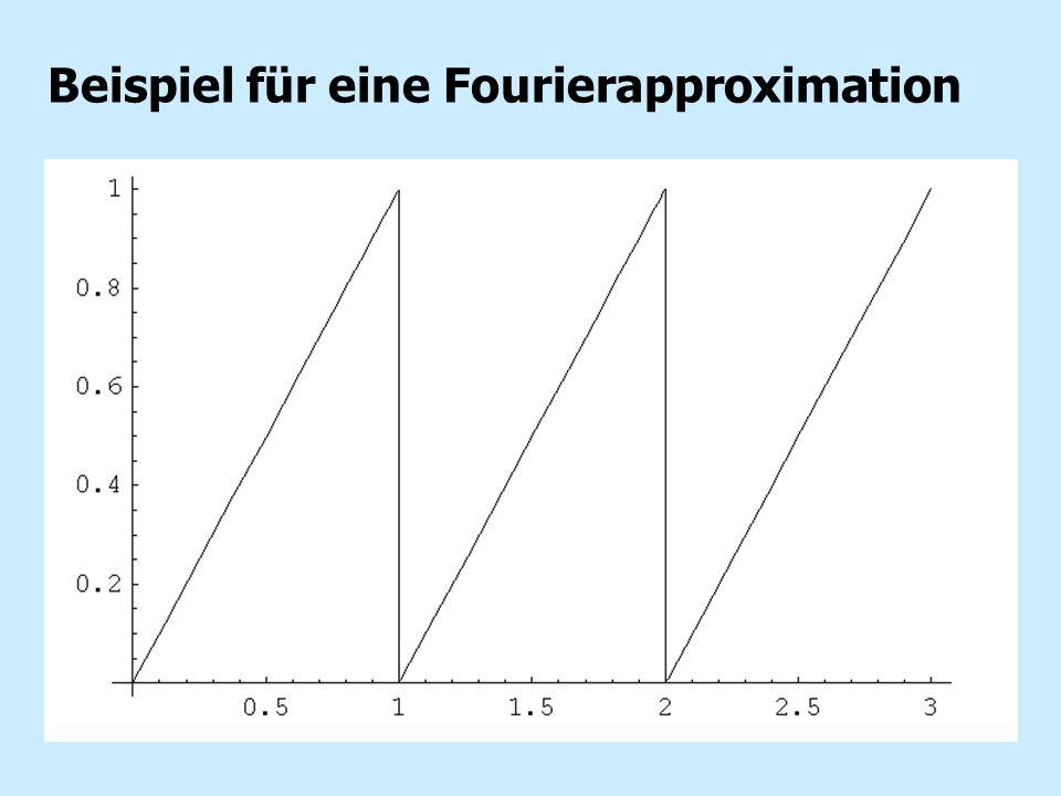 Beispiel für eine Fourierapproximation