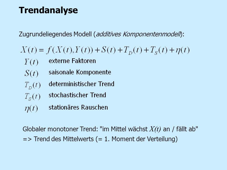 Trendanalyse Zugrundeliegendes Modell (additives Komponentenmodell): Globaler monotoner Trend: