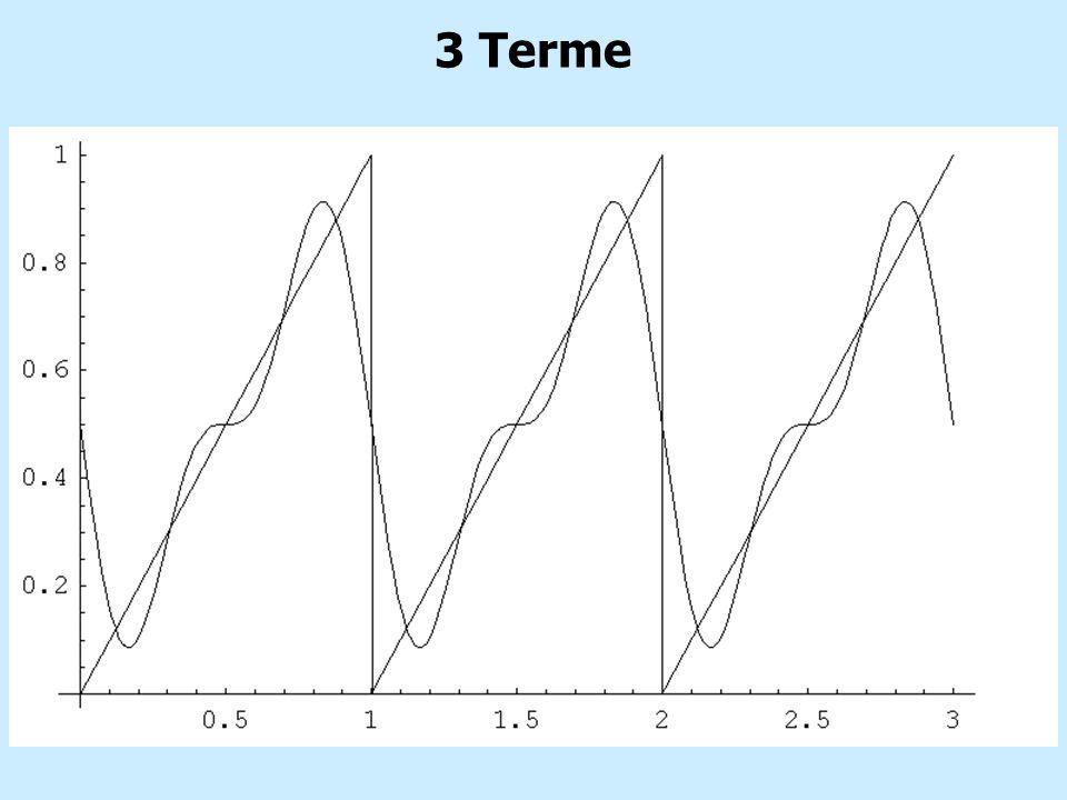 3 Terme