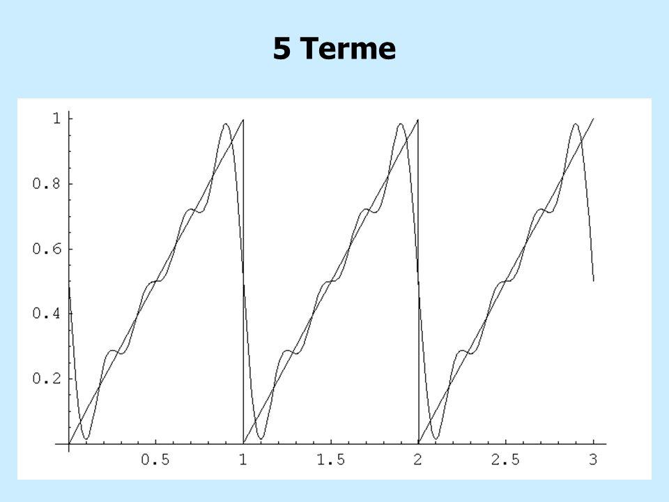 5 Terme