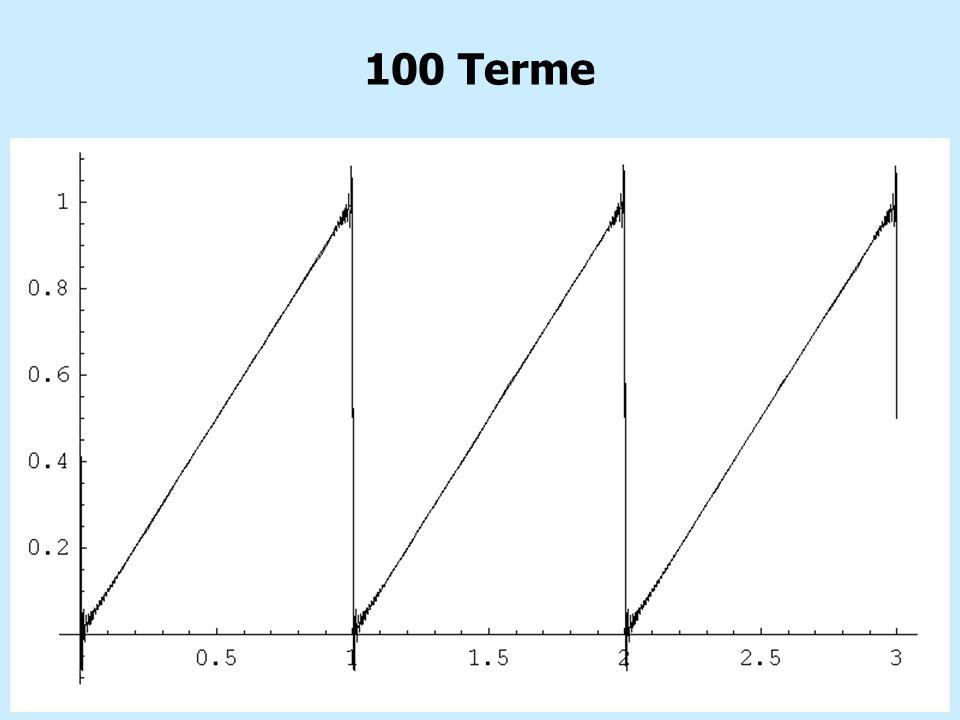100 Terme