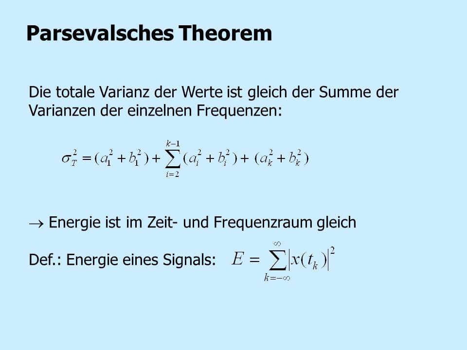 Parsevalsches Theorem Die totale Varianz der Werte ist gleich der Summe der Varianzen der einzelnen Frequenzen: Energie ist im Zeit- und Frequenzraum