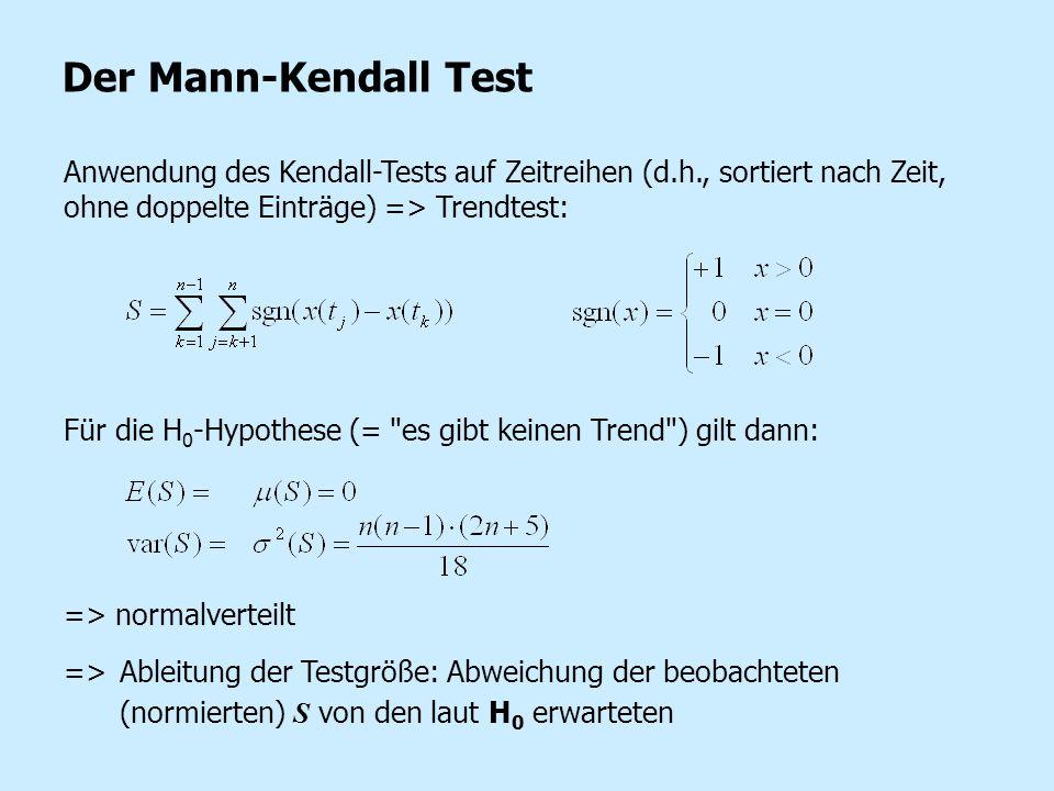 Der Mann-Kendall Test Anwendung des Kendall-Tests auf Zeitreihen (d.h., sortiert nach Zeit, ohne doppelte Einträge) => Trendtest: Für die H 0 -Hypothe