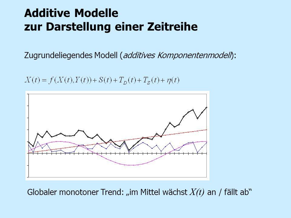 Additive Modelle zur Darstellung einer Zeitreihe Zugrundeliegendes Modell (additives Komponentenmodell): Globaler monotoner Trend: im Mittel wächst X(
