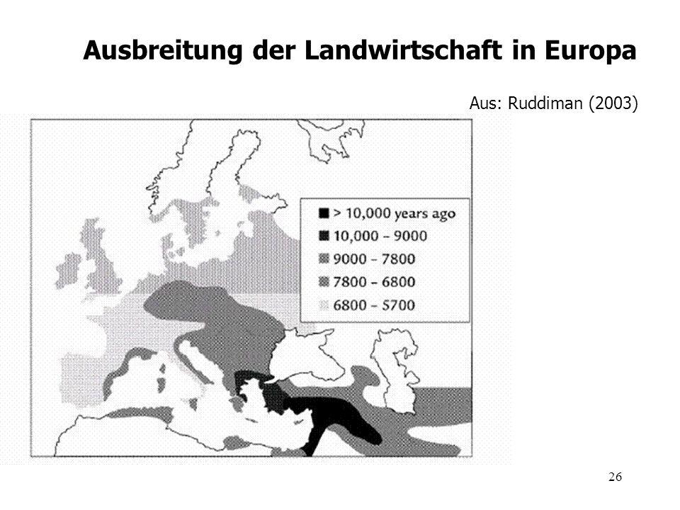 26 Ausbreitung der Landwirtschaft in Europa Aus: Ruddiman (2003)