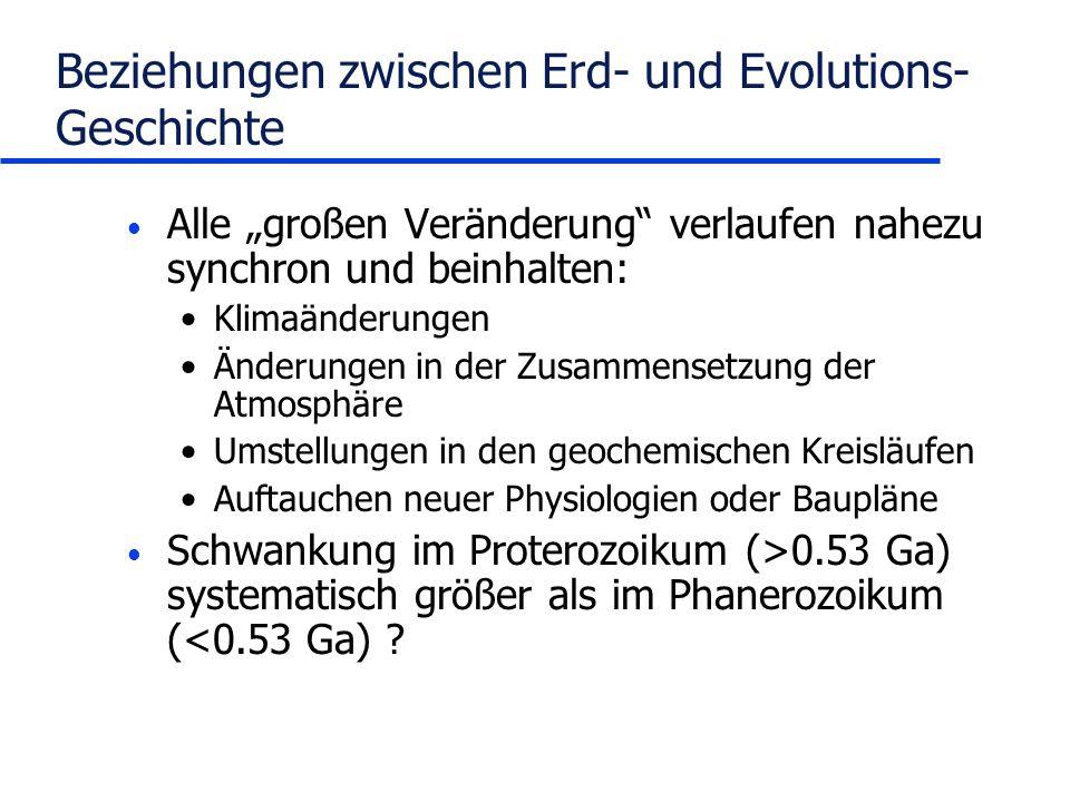 Beziehungen zwischen Erd- und Evolutions- Geschichte Alle großen Veränderung verlaufen nahezu synchron und beinhalten: Klimaänderungen Änderungen in d