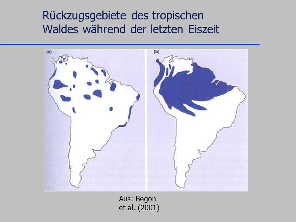Rückzugsgebiete des tropischen Waldes während der letzten Eiszeit Aus: Begon et al. (2001)