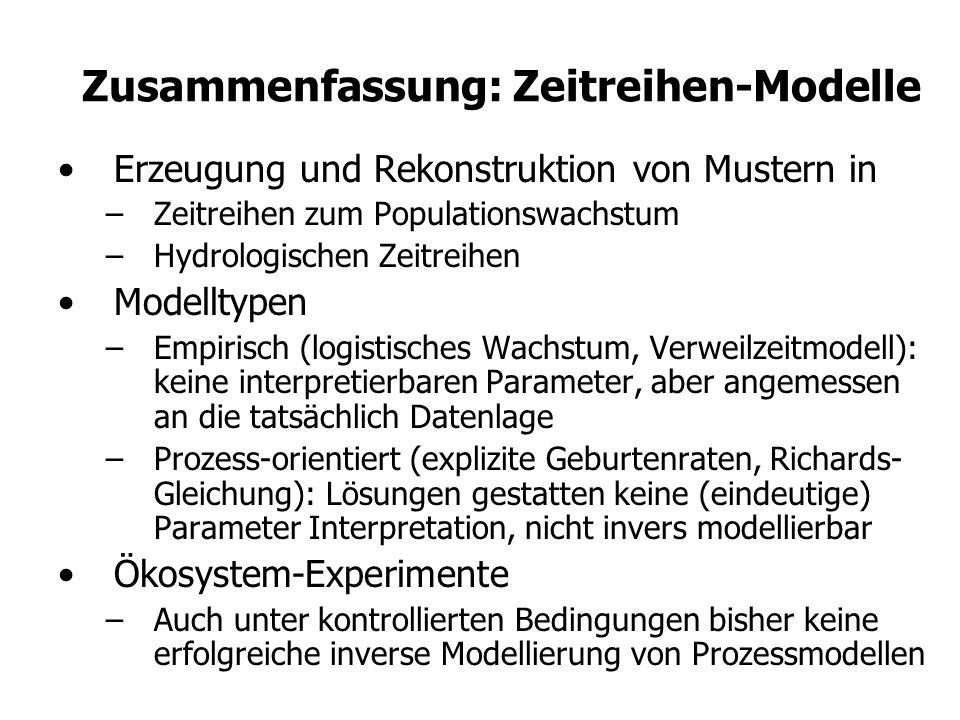 Zusammenfassung: Zeitreihen-Modelle Erzeugung und Rekonstruktion von Mustern in –Zeitreihen zum Populationswachstum –Hydrologischen Zeitreihen Modellt