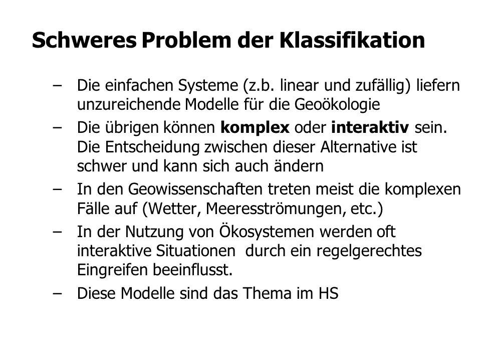 Schweres Problem der Klassifikation –Die einfachen Systeme (z.b. linear und zufällig) liefern unzureichende Modelle für die Geoökologie –Die übrigen k