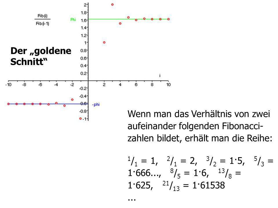 Der goldene Schnitt Wenn man das Verhältnis von zwei aufeinander folgenden Fibonacci- zahlen bildet, erhält man die Reihe: 1 / 1 = 1, 2 / 1 = 2, 3 / 2