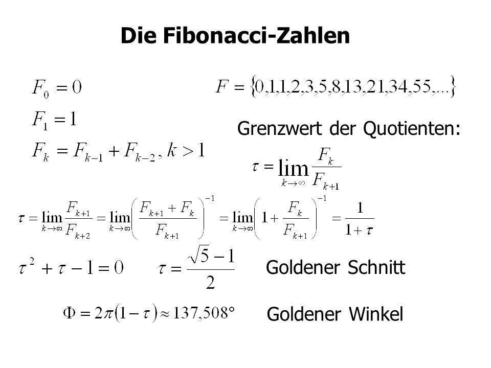 Die Fibonacci-Zahlen Grenzwert der Quotienten: Goldener Schnitt Goldener Winkel