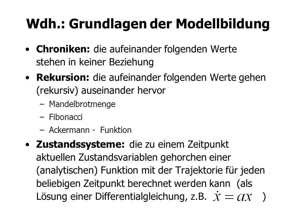 Wdh.: Grundlagen der Modellbildung Chroniken: die aufeinander folgenden Werte stehen in keiner Beziehung Rekursion: die aufeinander folgenden Werte ge