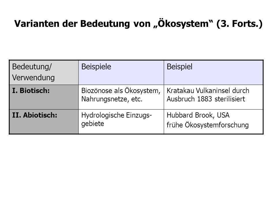 Bedeutung/ Verwendung BeispieleBeispiel I. Biotisch:Biozönose als Ökosystem, Nahrungsnetze, etc. Kratakau Vulkaninsel durch Ausbruch 1883 sterilisiert