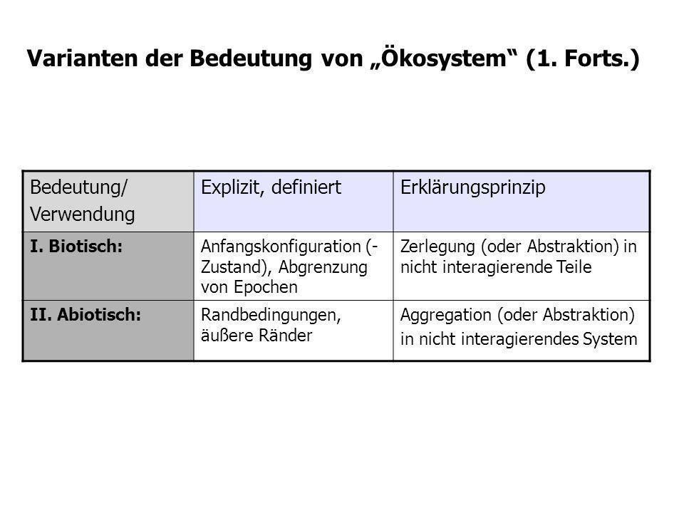 Bedeutung/ Verwendung Explizit, definiertErklärungsprinzip I. Biotisch:Anfangskonfiguration (- Zustand), Abgrenzung von Epochen Zerlegung (oder Abstra