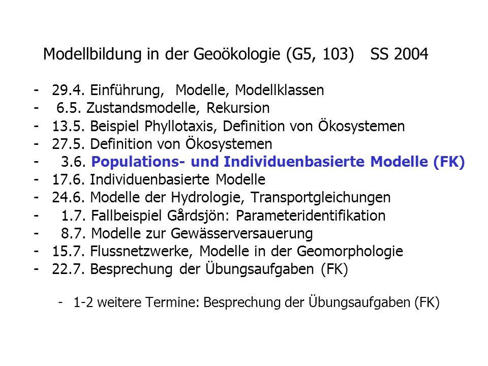 Modellbildung in der Geoökologie (G5, 103) SS 2004 -29.4.