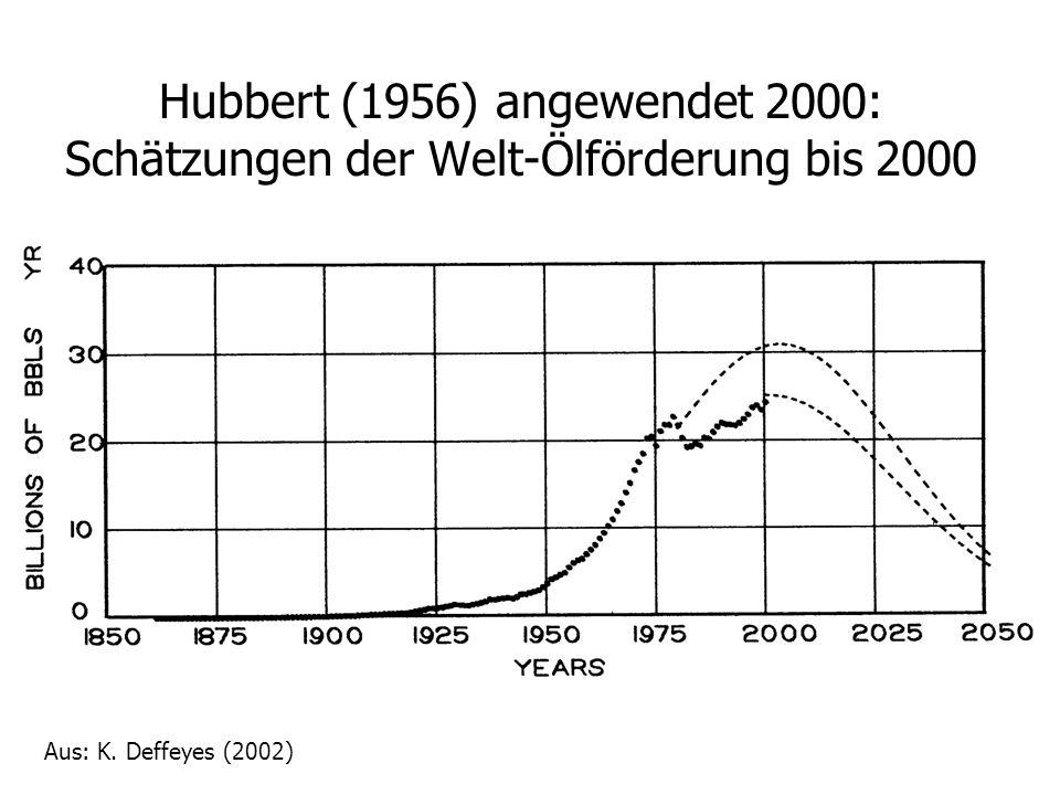 Hubbert (1956) angewendet 2000: Schätzungen der Welt-Ölförderung bis 2000 Aus: K. Deffeyes (2002)