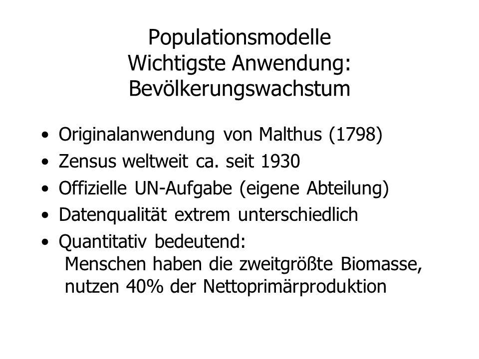 Populationsmodelle Wichtigste Anwendung: Bevölkerungswachstum Originalanwendung von Malthus (1798) Zensus weltweit ca.