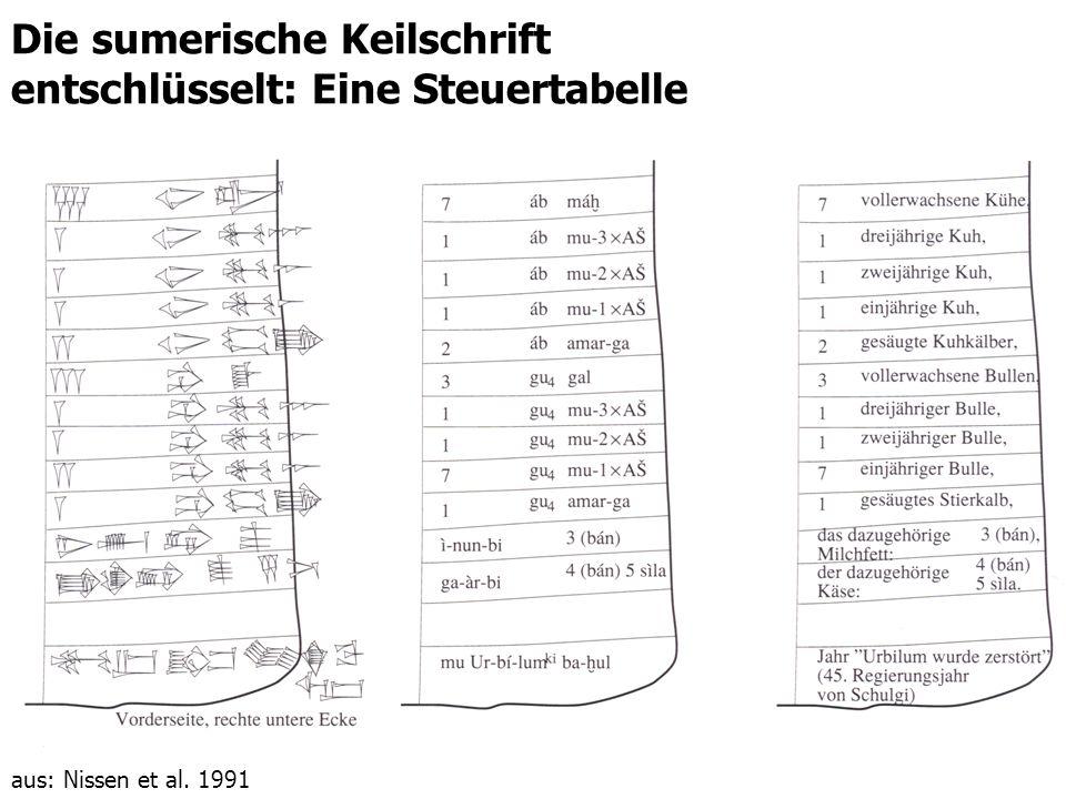 Die sumerische Keilschrift entschlüsselt: Eine Steuertabelle aus: Nissen et al. 1991