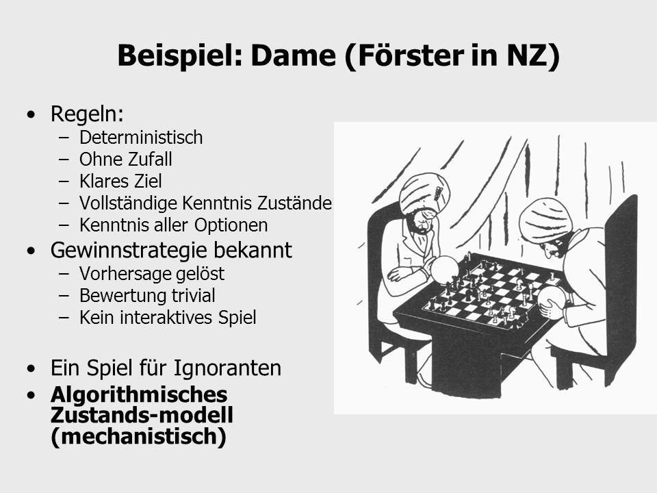 Beispiel: Dame (Förster in NZ) Regeln: –Deterministisch –Ohne Zufall –Klares Ziel –Vollständige Kenntnis Zustände –Kenntnis aller Optionen Gewinnstrat